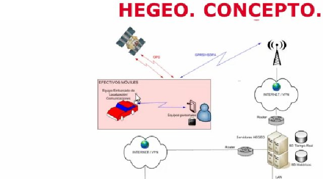 Hegeo, herramienta de GMV para la planificaci&oacute;n, control y an&aacute;lisis de servicios de seguridad y atenci&oacute;n de emergencias y servicios p&uacute;blicos. Webinar de 1 hora. 