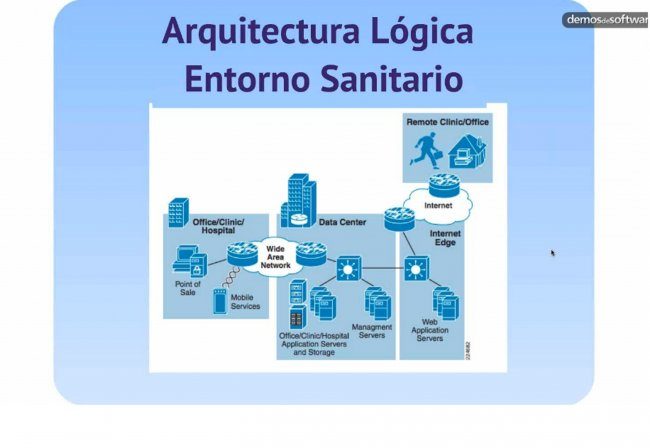 Seguridad en entornos sanitarios, por Fortinet. Screencast de 1 hora 10 minutos.