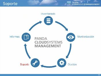 Continuidad de negocio en entornos m&oacute;viles, por Panda Security. Webinar de 35 minutos.