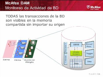 Una gu&iacute;a pr&aacute;ctica para el cumplimiento en bases de datos. Preserve la integridad de su organizaci&oacute;n asegurando la informaci&oacute;n sensible. Por McAfee. Webinar de 40 minutos.
