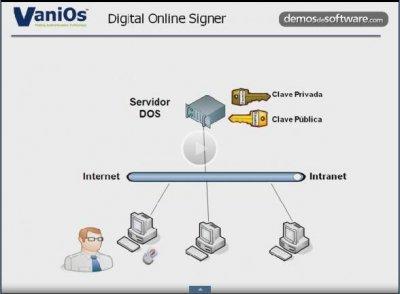 Firma digital centralizada en las empresas y la Administración Pública. Con VaniOs. Presentación Multimedia.