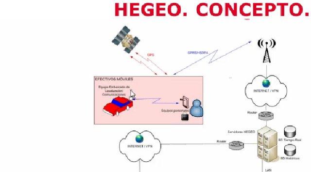 Hegeo, herramienta de GMV para la planificación, control y análisis de servicios de seguridad y atención de emergencias y servicios públicos. Webinar de 1 hora.