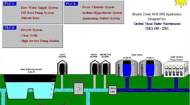 Atacan sistema SCADA de un servicio de agua en EE.UU