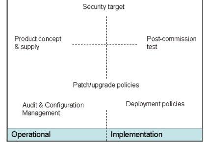 Gestión de riesgos en el procesamiento, almacenamiento y transmisión de información. Guía de Becrypt de 25 páginas.