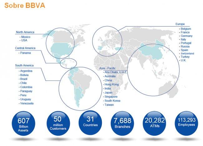 BBVA utiliza tecnología de Neoris y AuthenWare para reforzar la seguridad de   las cuentas de comunicación interna de más de 120 mil empleados