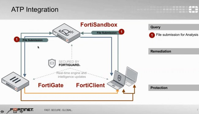 Gestión de FortiOS V5.4 con FortiManager. Intro y Demo [Webinar grabado]