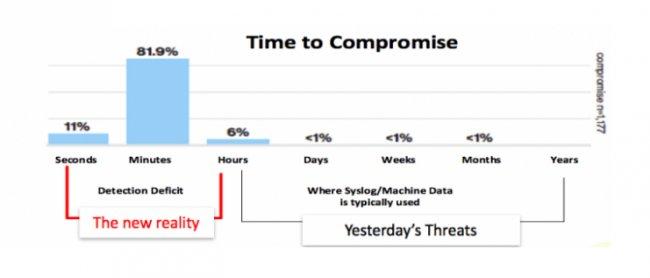 Herramientas Citrix para detección de ciberamenazas en tiempo real